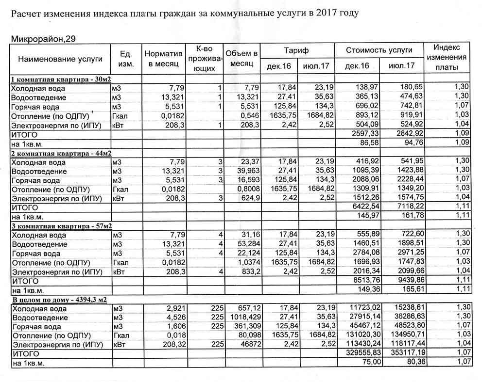 Ситуация на юго-востоке украины сегодня последние новости военная карта